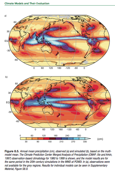 IPCC: Climate models and their evaluation