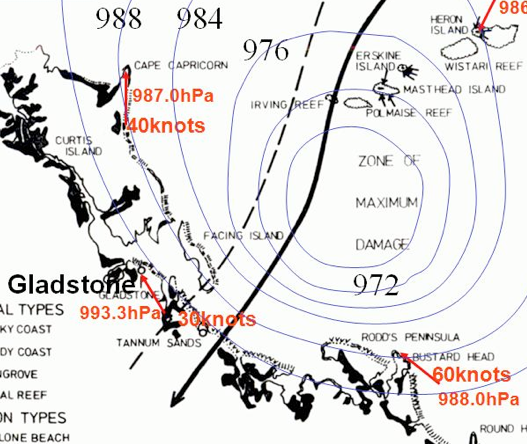 how to get help before a cyclone